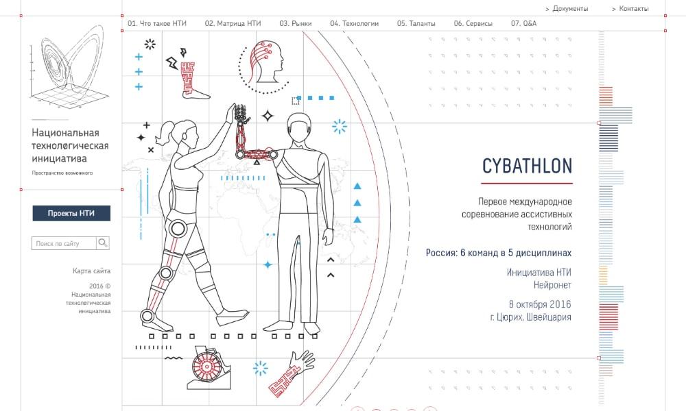 Сайт Национальной Технологической инициативы