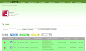 Система управления сервисом компании АРТИ